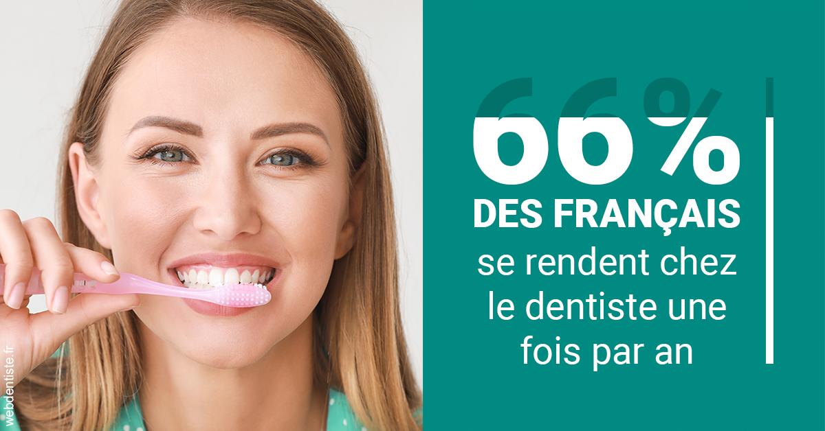 https://dr-benjamin-simonnet.chirurgiens-dentistes.fr/66 % des Français 2